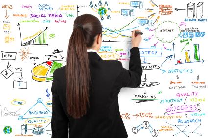 Задумались, как управлять настоящим и будущим своего бизнеса? Вот примерный план!