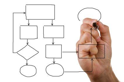 Управление бизнес-процессами